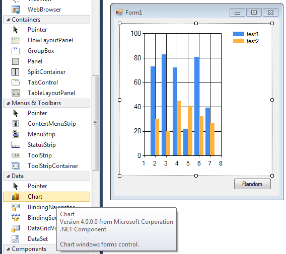 Easy way to plot graphs with c and visual studio 2010 codeaboutblog easy way to plot graphs with c and visual studio 2010 ccuart Gallery